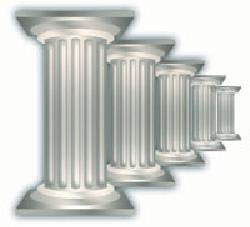 Image result for 5 pillars
